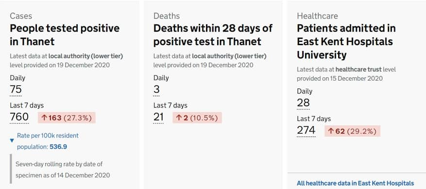 Tier 4 Restrictions For South East Confirmed By Prime Minister The Isle Of Thanet News